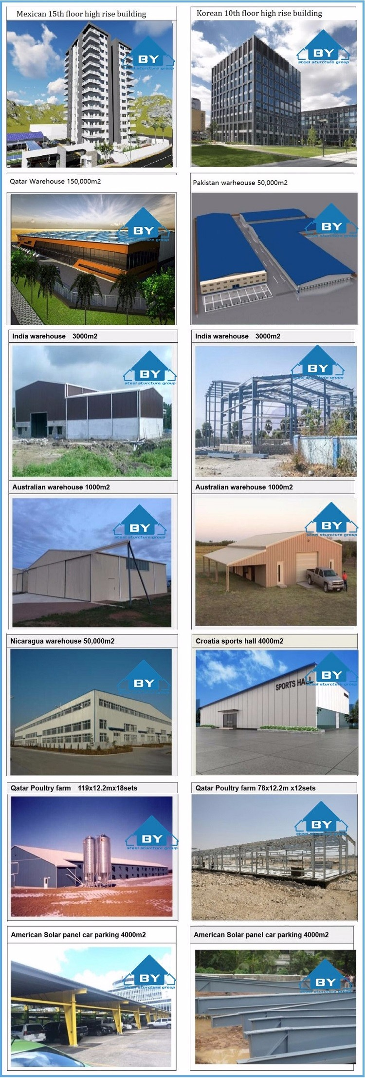 Prefabricated Steel Structure Building Warehouse Workshop Shed Factory