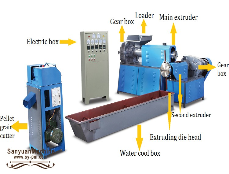 Low cost plastic recycling machine , model cooling recycling machine