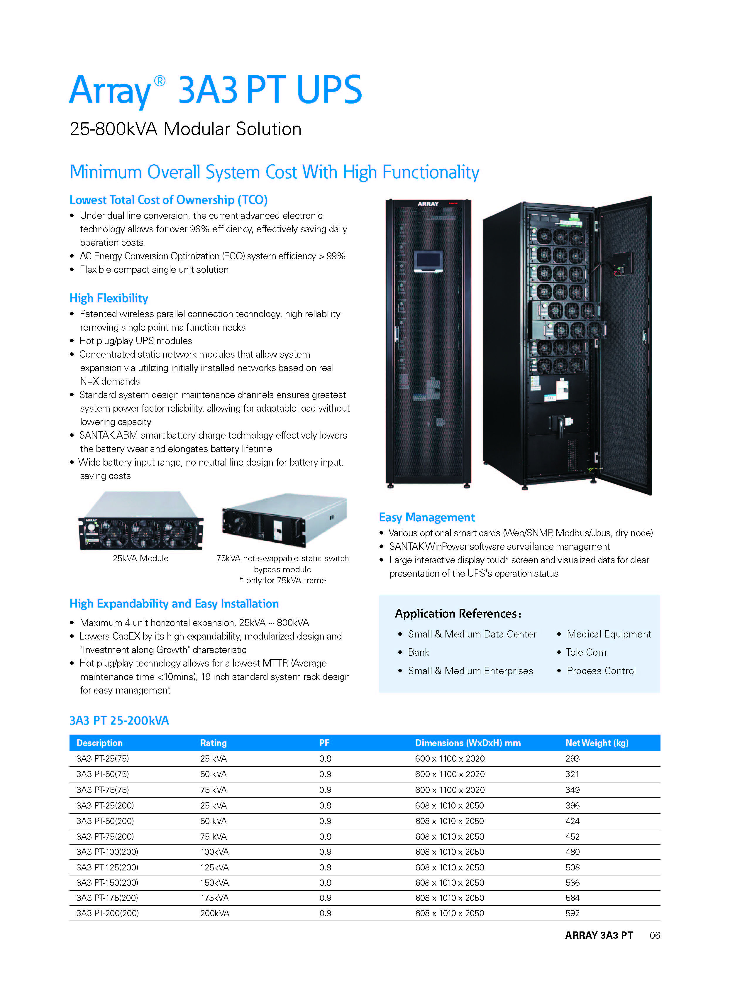 SANTAK Modular UPS power System China Factory Price 3phase 200KVA 250kva online industria with Hot plug/play technology