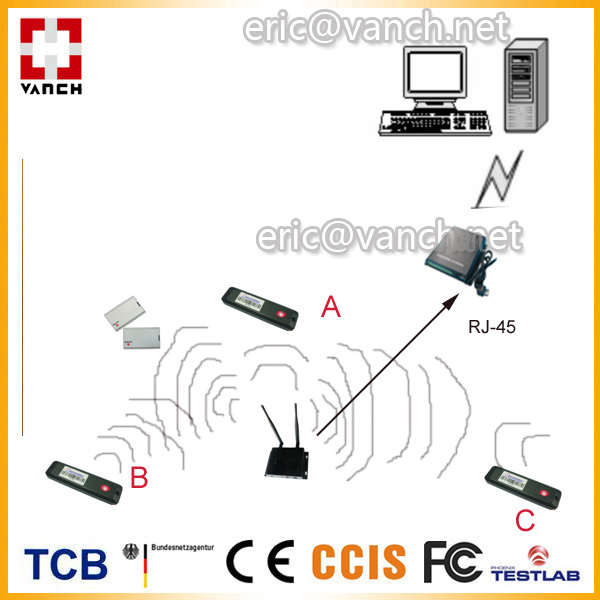 2.45GHz active RFID reader locator based RTLS