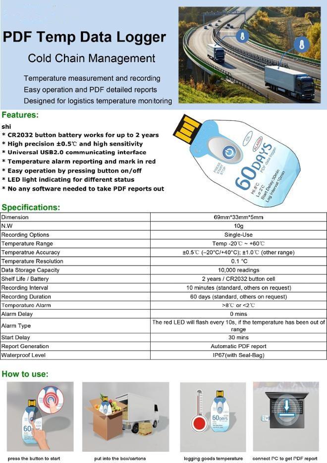 USB Temperature Data Logger Temperature Controller USB Infrared Thermometers - KingCare | KingCare.net