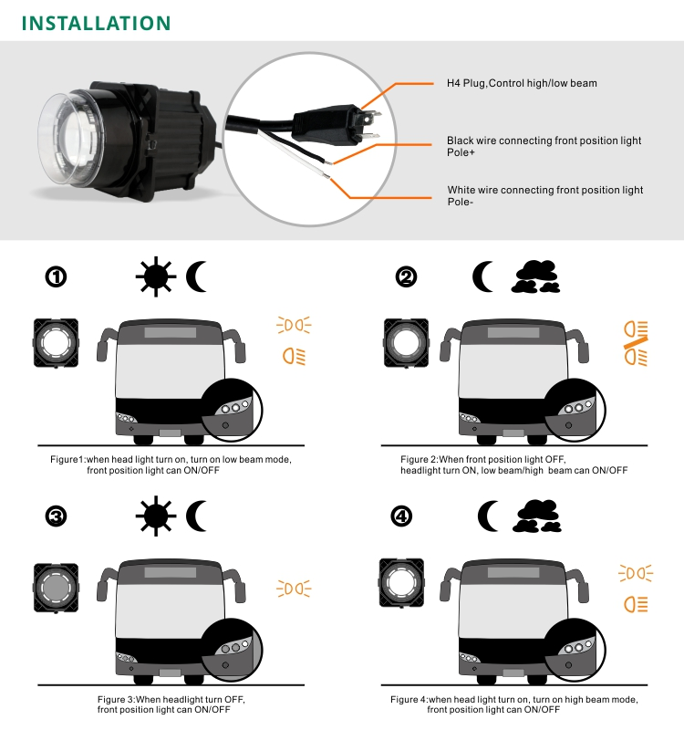 Tuff Plus 90mm led high low beam headlight with EMARK for Scania bus