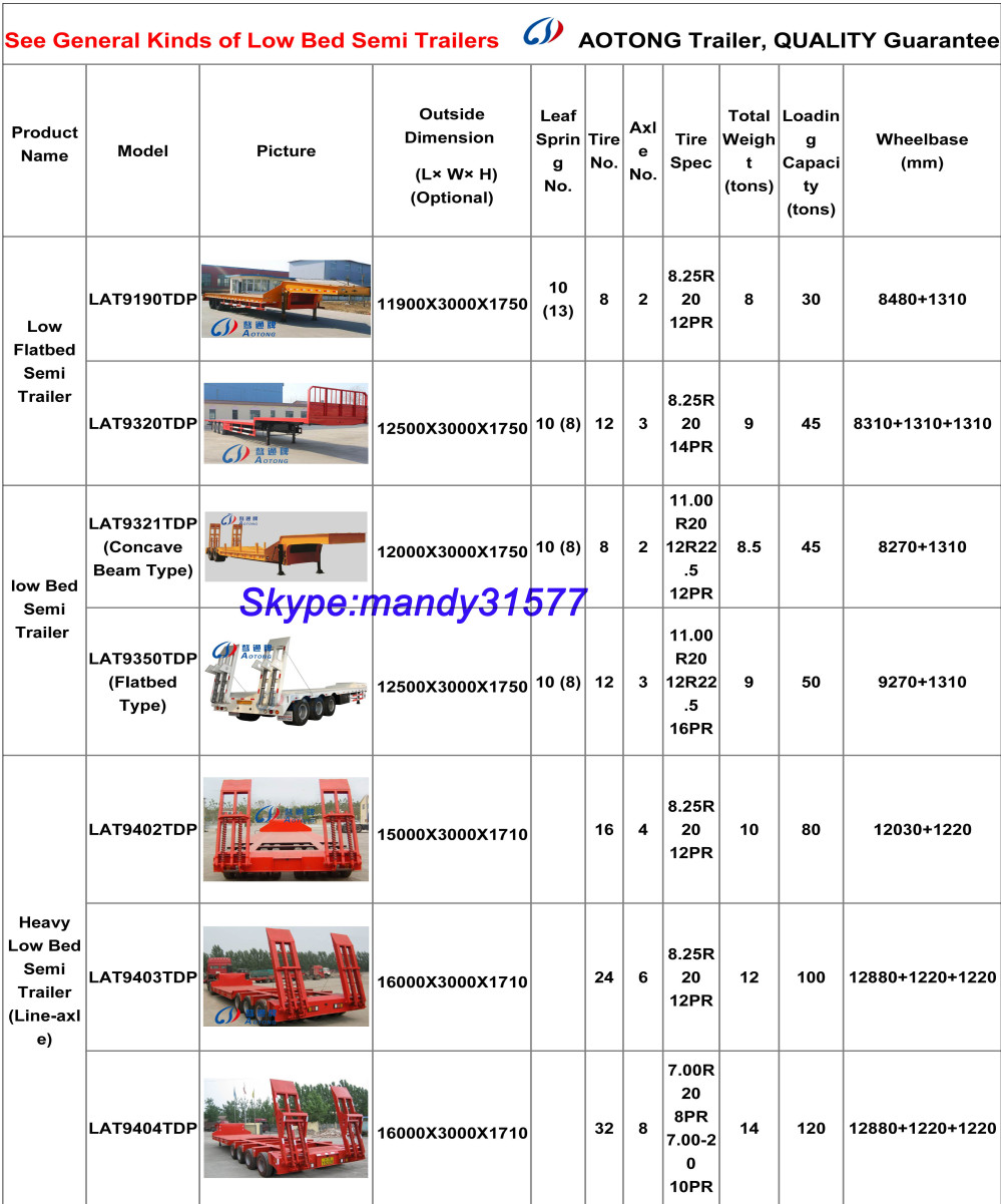 3 Axle 50 Tons Low Bed Semi Trailer For Sale Buy Low Bed