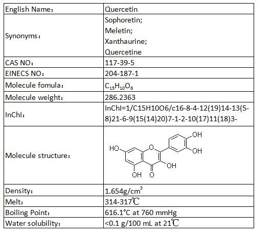 quercetina en prostatitis