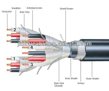 Multicore Pairs Screened Swa Instrumentation Cable Buy