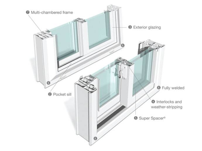 Wholesale Soundproof Customized Casement Window Pvc Upvc Windows with Grills