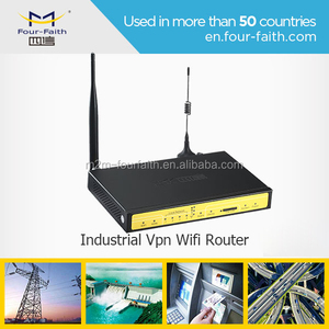 F3434 wireless router access point/Client/Bridge/Repeater/network router for bus&car wifi M