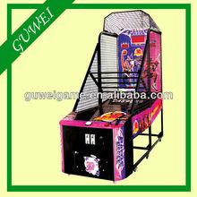 Корзина игровые автоматы интернет-казино лохотрон в чем смысл