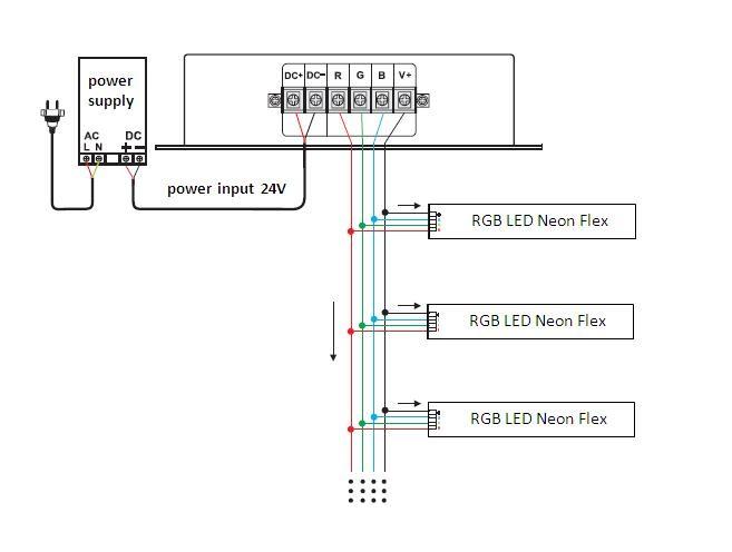 led neon flex suppliers  color changing led flexi neon rgb