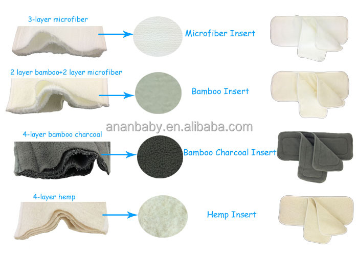 Ananbaby Bamboo Charcoal/ Microfiber / Bamboo / Hemp Cloth Diaper ...
