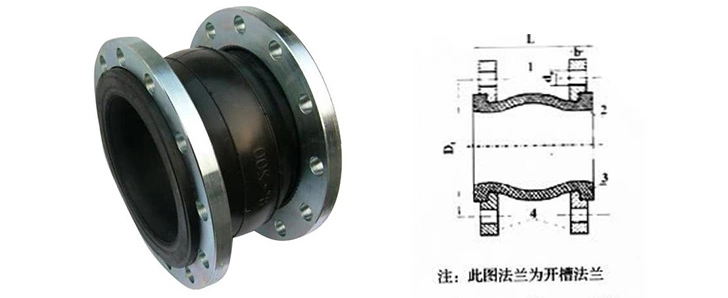 Soft connection single sphere galvanized flange rubber expansion joint/flexible rubber joint