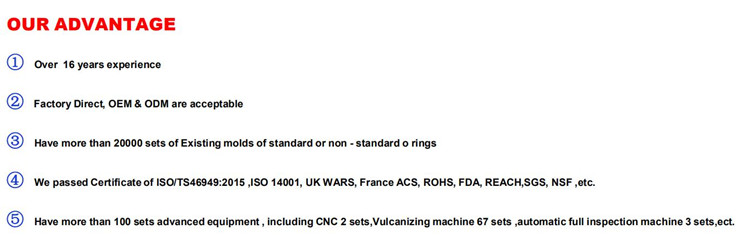 Tùy chỉnh thực hiện kích thước đúc silicone NBR EPDM cao su một chiếc ống hút