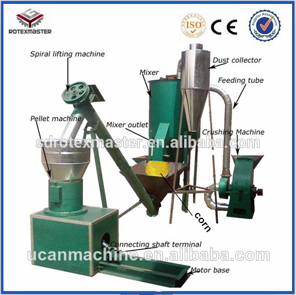 Feed Pellet Mill Price, Feed Pellet Mill Price Suppliers and ...