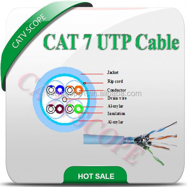 High Quality amp cat7 UTP network cable/UTP CAT 7 Cable Lan cable
