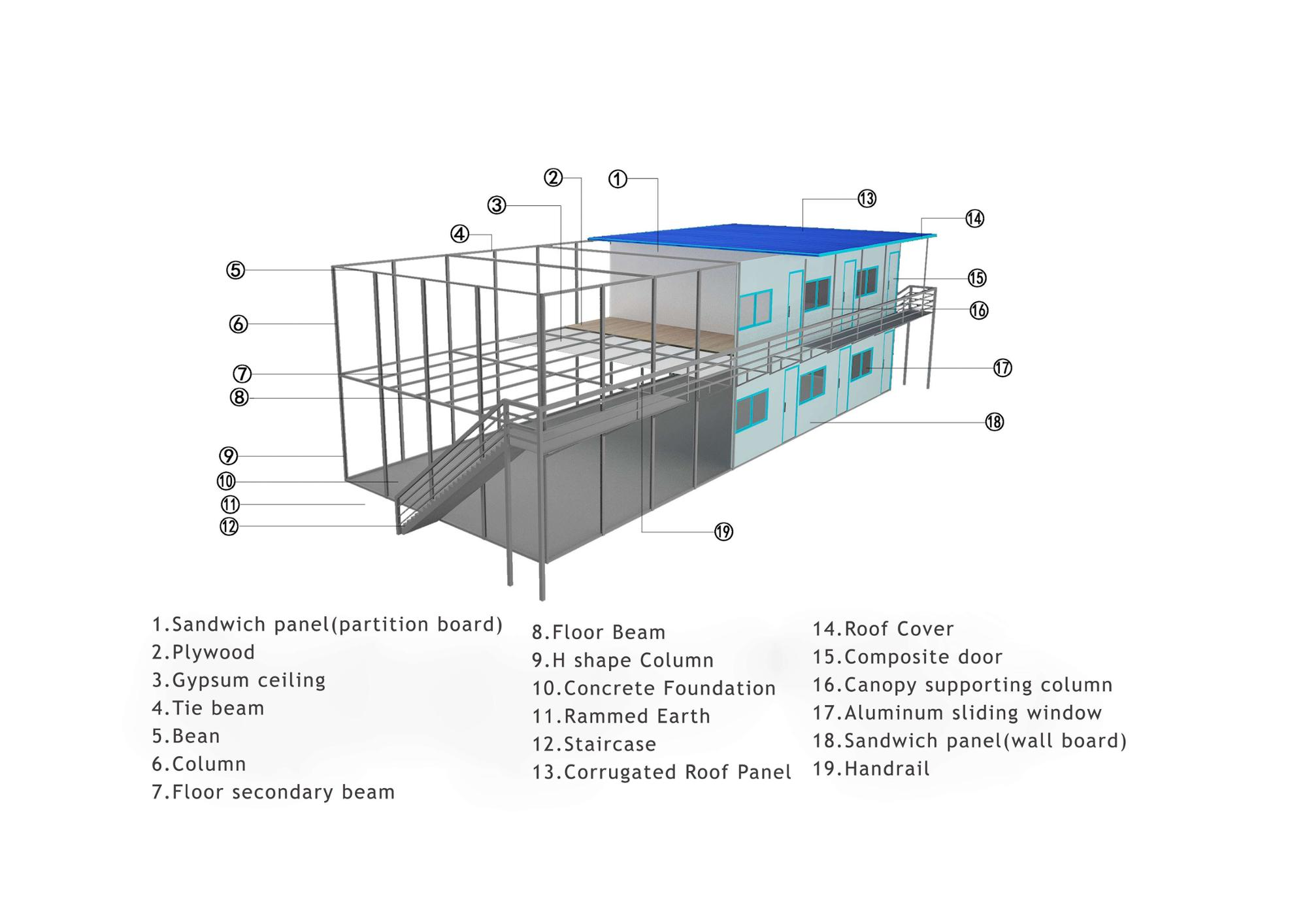 Low cost prefabricated house in sudan and wall panels prefabricated house for france