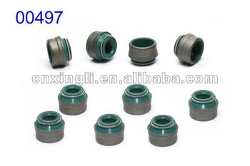 Oil Seal Use For 026 109 675
