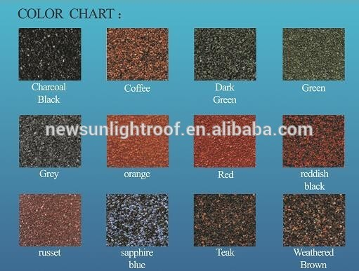 New Sunlight galvanized stone coated roofing shingles prices