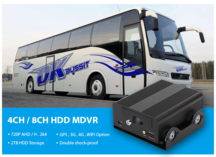 Video coding ISO14496-10 10 x Alarm Inputs 3G/4G/WiFi Optional mdvr for bus