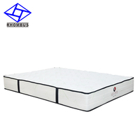 Comfort Zone Pocket Spring Cool Gel Super Foam Mattress Prices 2024