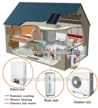 Nice House Heating System~new Air To Water Inverter Heat Pump