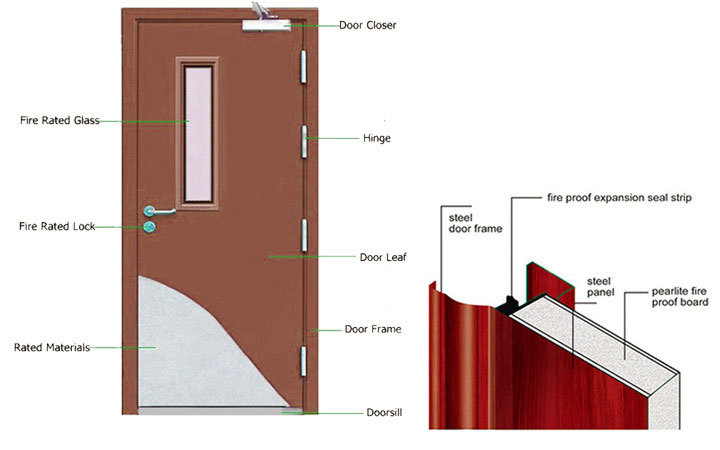 Emergency exit 2 hours steel fire rated doors with push for Fire rated doors
