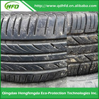 2016 Hengfengda Large Quantity Cheap Container 15 inch used tires online used tires sales