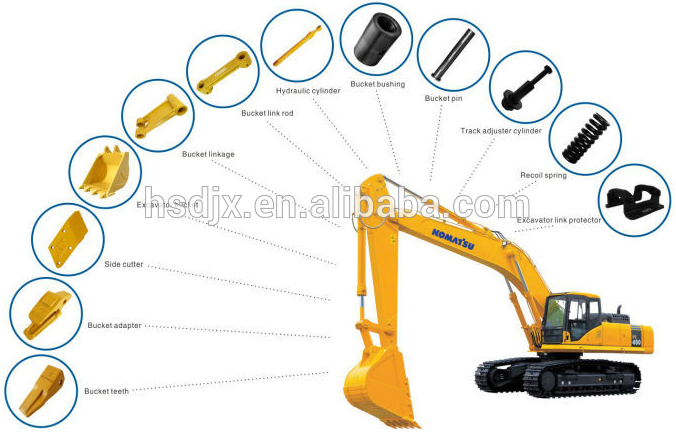 Direct factory price earth moving grounding tools heavy bucket adapter IU1888 used for E345 construction machine