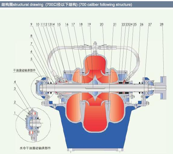 horizontal split casing pump pdf