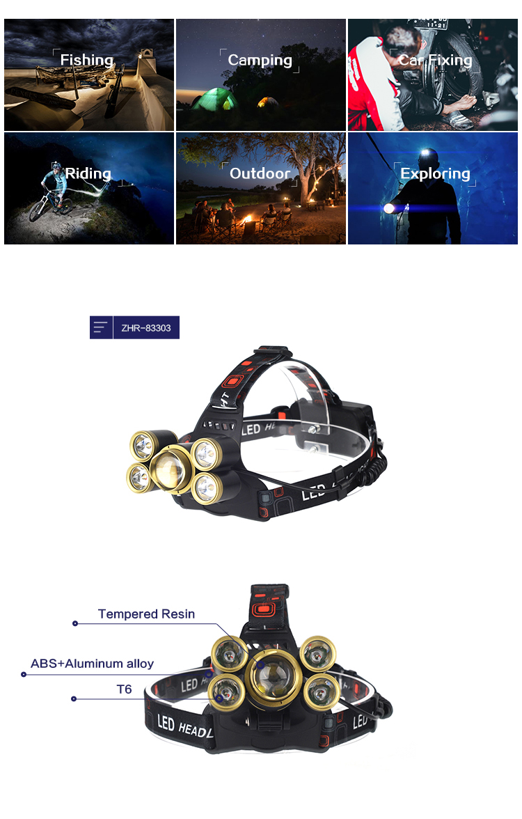 Waterproof Rechargeable T6 Headlamp Multifunction LED Camping Headlight 2*18650 Battery LED Head Lamp