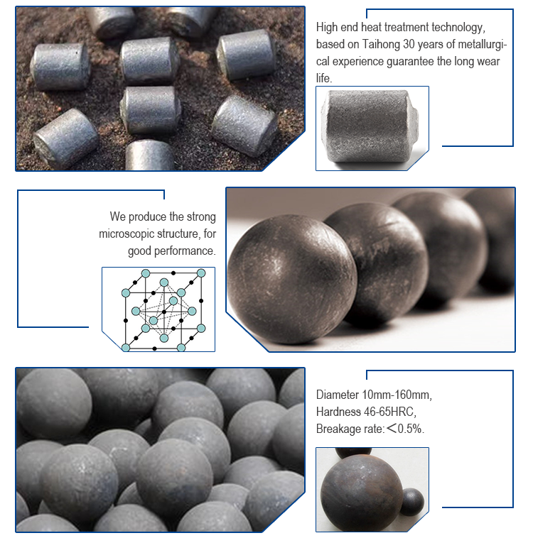 30mm forged steel ball Cast steel iron grinding ball for mining