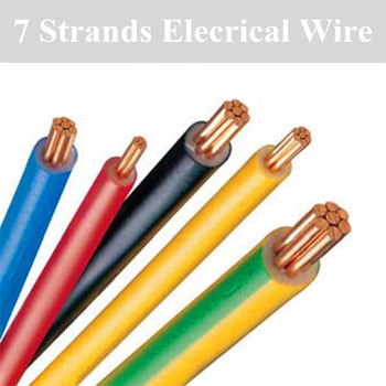 Types Of Electrical Wires And Cables - Buy Different Types Of ...