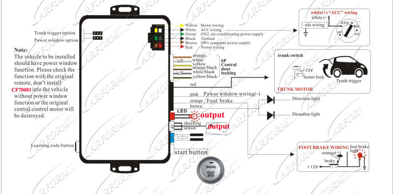 panas  sistem alarm mobil pasif rfid alarm mobil   fungsi
