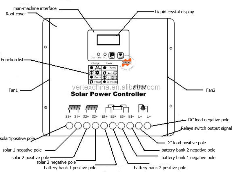 Top Sale Vt12v24v60a Ac Dc Hybrid Solar Charge Controller ...