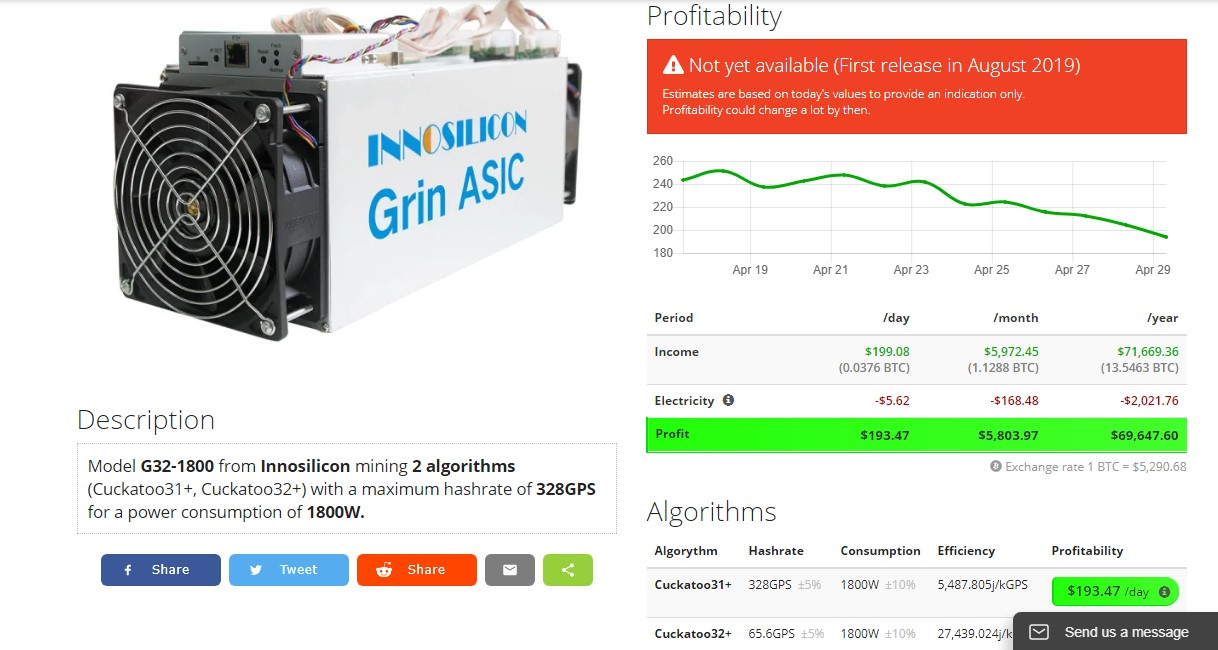 2019 New Profitable Innosilicon G32-1800 Grin Asic Miner 328GPS Hashrate  G32 Grin Miner, View 2 algorithms Cuckatoo31+ Cuckatoo32+ G32 Grin Asic  Miner