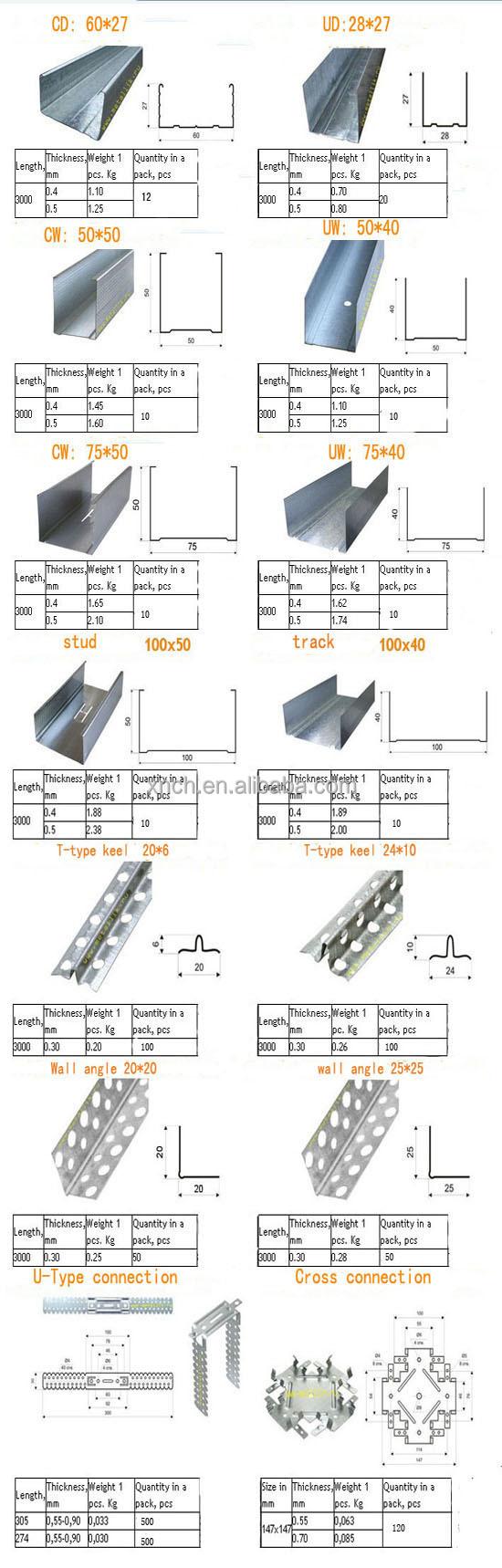 metal stud size - Mardan.armanmarine.co