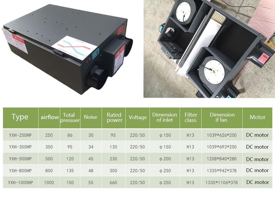 يانغزيجيانغ 350m3/h تعزيز نظام استرداد الحرارة تهوية هواء جديدة للمنزل