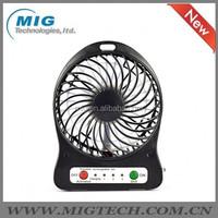 Mini Fan Qt usb fan Portable Rechargeable fan USB Desk Pocket, Handheld Travel Blower Air Cooler, mini USB fan