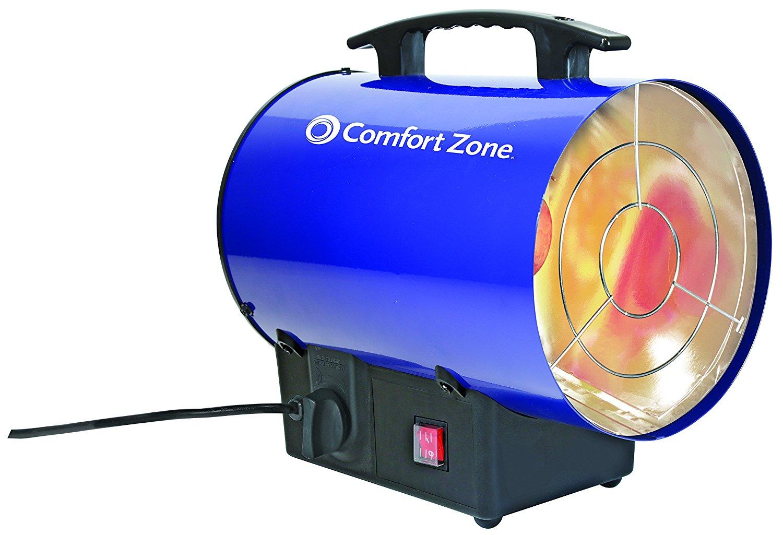 Propane Forced-Air Heater 10,500-35,000 BTU