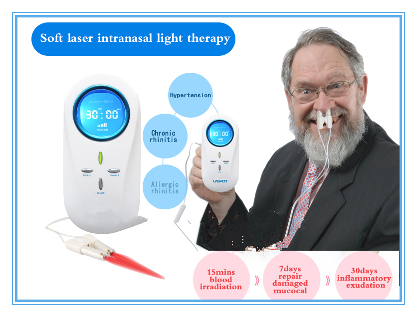 intranasal light therapy 2016 health care therapeutic laser rhinitis medical device