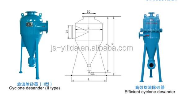 Drip Irrigation System Sand Filter Hydrocyclone Desander