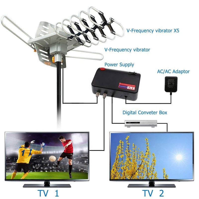 Long Range 150 Miles HDTV Antenna Outdoor Amplified Digital HDTV Antenna 360 degree TV antenna