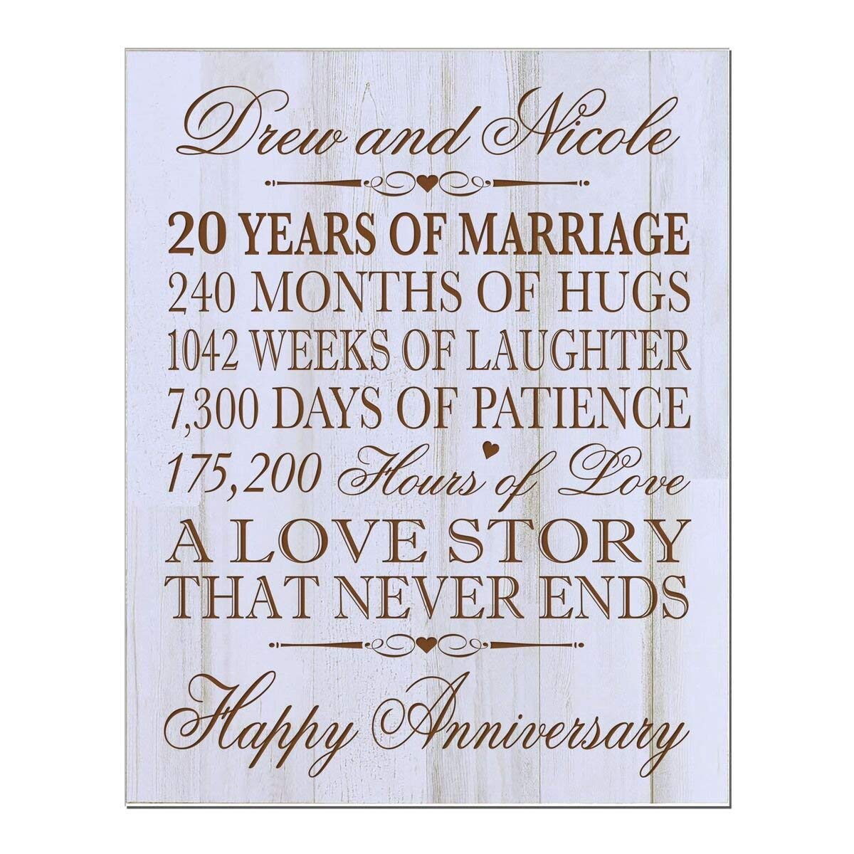 personalized 20th wedding anniversary wall plaque gifts for couple custom 20th anniversary gifts for her 12 inches wide x 15 inches high wall plaque by
