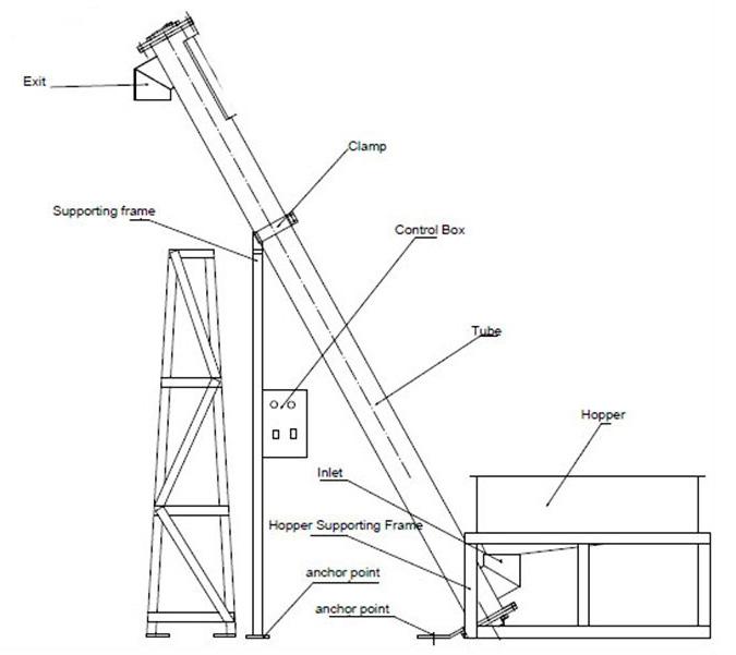 incline conveyors hopper screw feeder spring conveyor