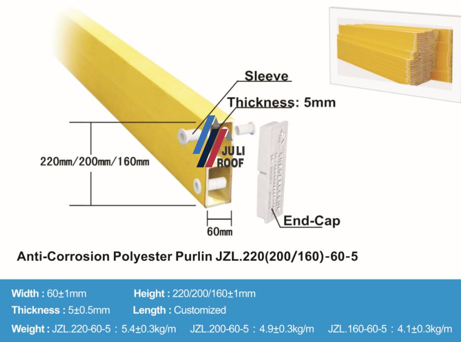 Juli Fiberglass Z/c Type Roof Purlin - Buy C Type Channel Steel Purlin,C  Purlin Weight,Roof Truss Purlin Product on Alibaba com
