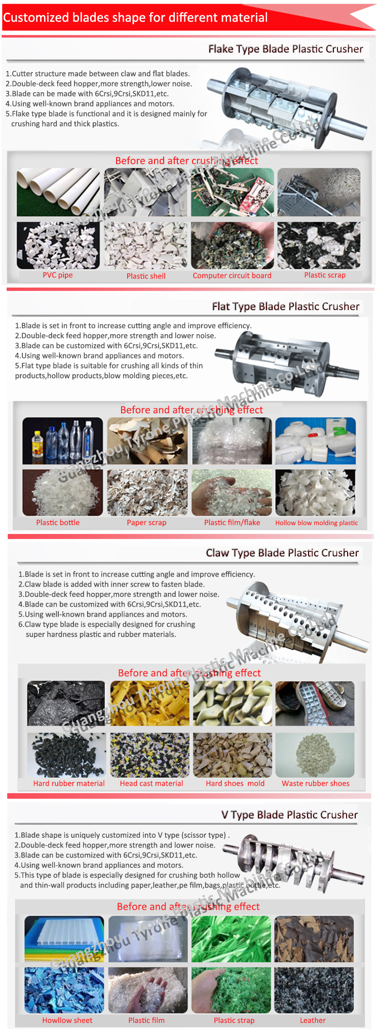 Efficient Recycling Plastic Bottle Crusher Machine With Competitive Molded Circuit Board Equipment Buy Price
