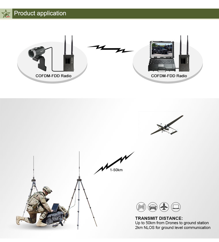 Military Band Wireless 2km Ethernet Video Data Transceiver
