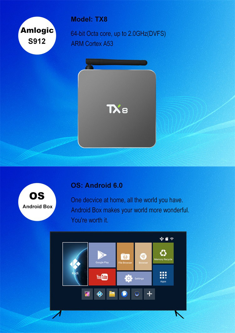 Full Hd 1080p 4k Video Output Amlogic S912 Octa Core 2gb 32gb Storage Ddr4  Android Tv Box - Buy Ddr4 Android Tv Box,Amlogic S915 Smart Tv Box,Full Hd