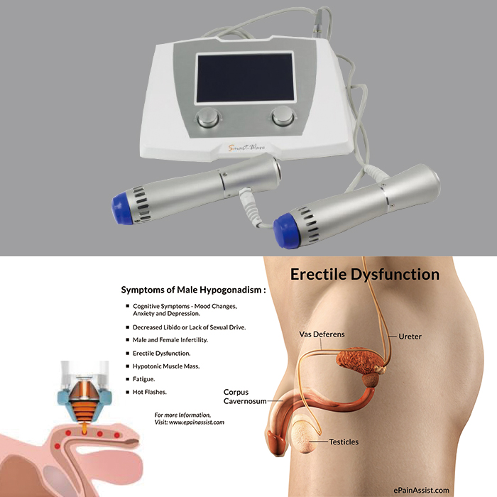 Electric Shock Wave Therapy Equipment For ED And Pain Relief, View portable  radial extra-corporeal shockwave device, LUMSAIL Product Details from