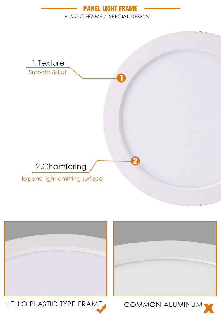 Wholesale surface mounted led ceiling lights round led light panel