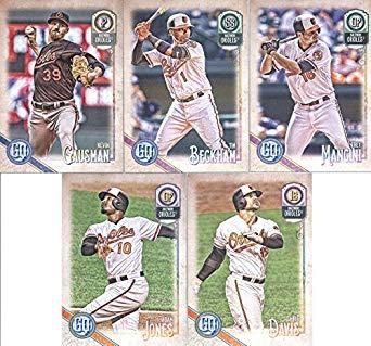 2018 Topps Gypsy Queen Baltimore Orioles Team Set of 10 Cards: Adam Jones(#42), Jonathan Schoop(#97), Manny Machado(#98), Austin Hays(#121), Chance Sisco(#152), Zach Britton(#183), Kevin Gausman(#209), Chris Davis(#218), Tim Beckham(#274), Trey Mancini(#291) - GOTBASEBALLCARDS